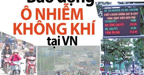 Điểm báo 27/11/2017: Báo động ô nhiễm không khí tại Việt Nam