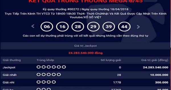 Mega 6 45 vietlott 18/4/2018– KQXS MEGA 645
