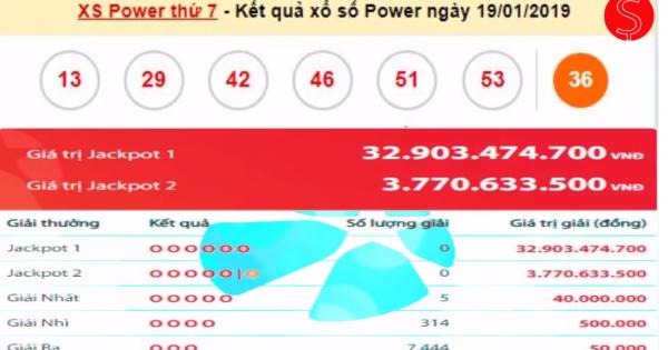 Mega 6 45 vietlott 19/1/209– KQXS MEGA 645