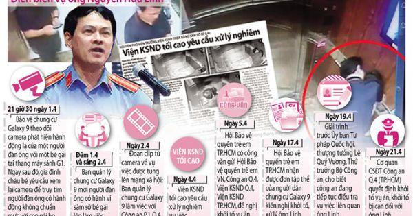 Ban hành cáo trạng truy tố ông Nguyễn Hữu Linh tội dâm ô người dưới 16 tuổi