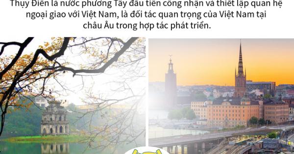 Thủ tướng Nguyễn Xuân Phúc chính thức thăm Thụy Điển