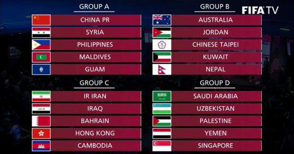 Vòng loại World Cup 2022: Việt Nam cùng bảng với Thái Lan, Malaysia, Indonesia 2022