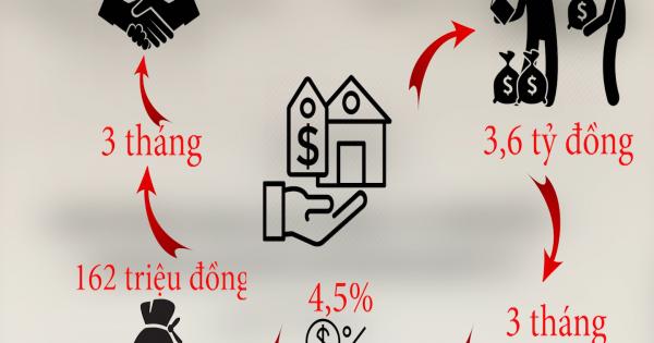 Kỳ 1: Vay tiền xây chùa, mất trắng 2 căn nhà