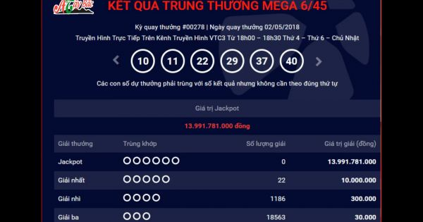 Mega 6 45 vietlott 2/5/2018– KQXS MEGA 645