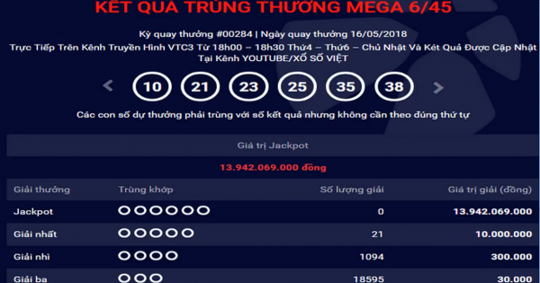 Mega 6 45 vietlott 16/5/2018– KQXS MEGA 645