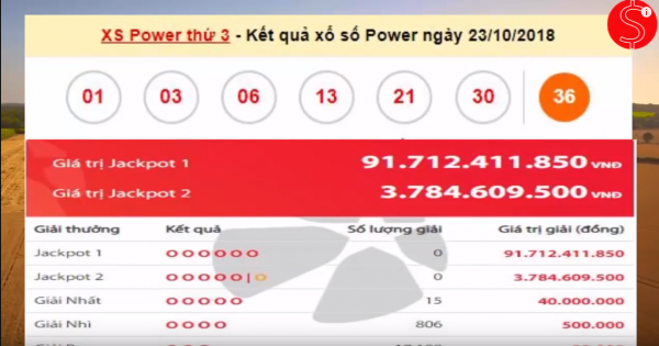 Mega 6 45 vietlott 23/10/2018– KQXS MEGA 645