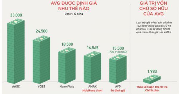Vụ Mobifone mua AVG: Thủ tướng kỷ luật ông Lê Mạnh Hà và Nguyễn Trọng Dũng
