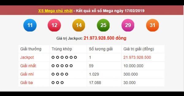 Mega 6 45 vietlott 17/2/209– KQXS MEGA 645